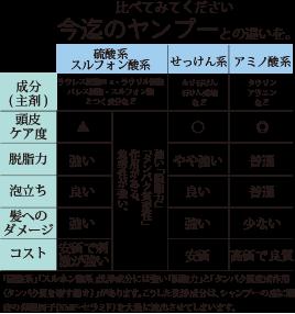 シャンプー9−2