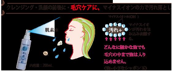 クレンジング・洗顔の前後に・毛穴ケアに、マイナスイオンの力で汚れ落とし