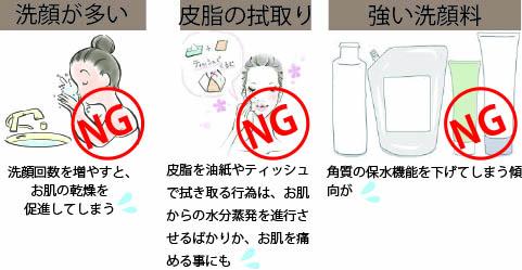 洗いすぎ、皮脂の拭き取り、強い洗顔料はNG