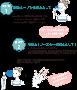 肌素水の使い方6