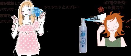 肌素水使い方17